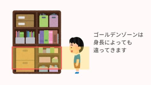 【押し入れ収納】大きなスペースを有効活用する収納のコツ